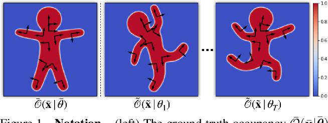 Figure 1 for NiLBS: Neural Inverse Linear Blend Skinning