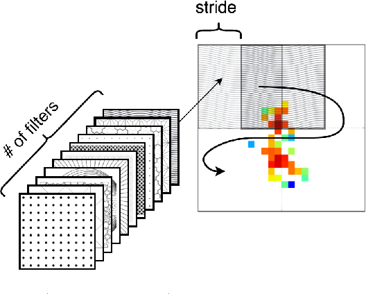 Figure 2 for Learning Particle Physics by Example: Location-Aware Generative Adversarial Networks for Physics Synthesis