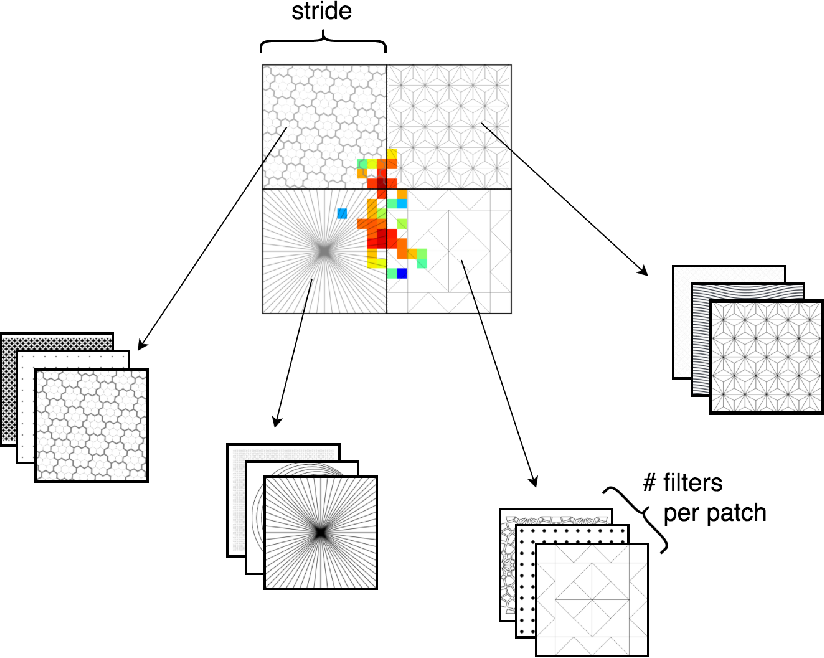 Figure 3 for Learning Particle Physics by Example: Location-Aware Generative Adversarial Networks for Physics Synthesis