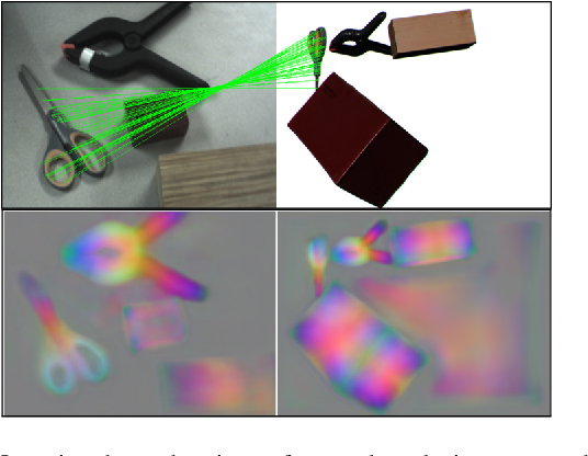 Figure 3 for Refining 6D Object Pose Predictions using Abstract Render-and-Compare