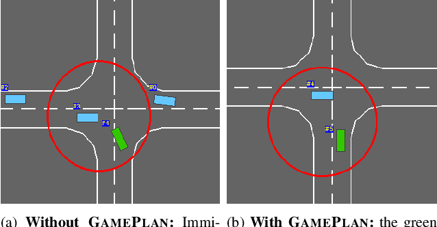 Figure 1 for GamePlan: Game-Theoretic Multi-Agent Planning with Human Drivers at Intersections, Roundabouts, and Merging