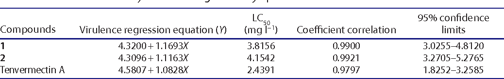 Table 2.nematocidal activity of 1 and 2 against B. xylophilus.