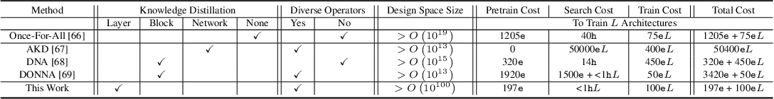 Figure 1 for HANT: Hardware-Aware Network Transformation