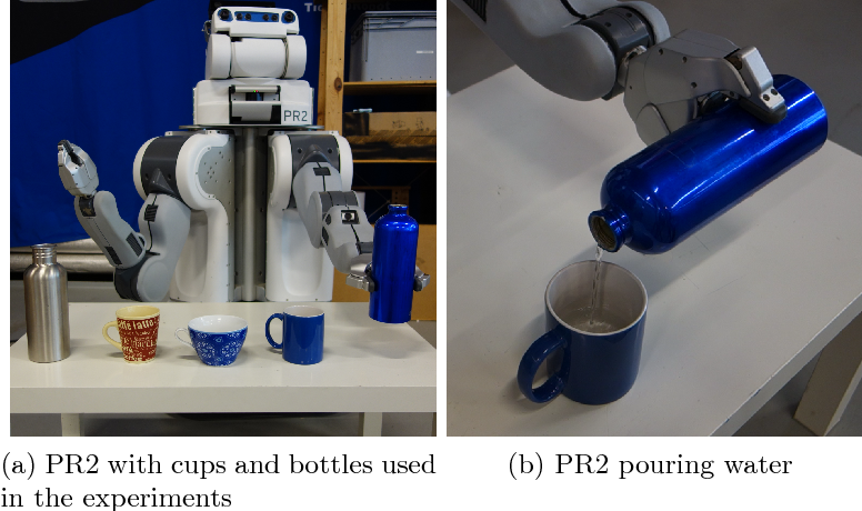 Figure 1 for Accurate Pouring with an Autonomous Robot Using an RGB-D Camera