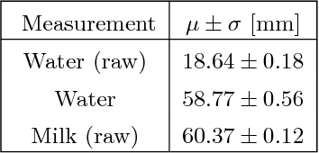 Figure 2 for Accurate Pouring with an Autonomous Robot Using an RGB-D Camera