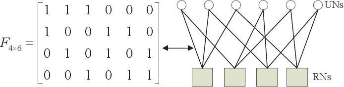 Figure 1 for SCMA Codebook Design Based on Uniquely Decomposable Constellation Groups