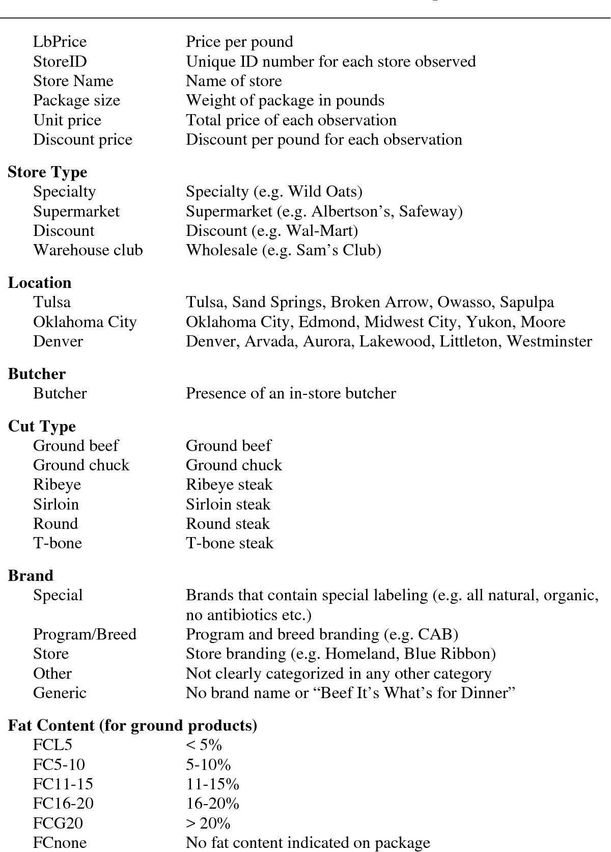 PDF] Implicit Value of Retail Beef Brands and Retail Meat