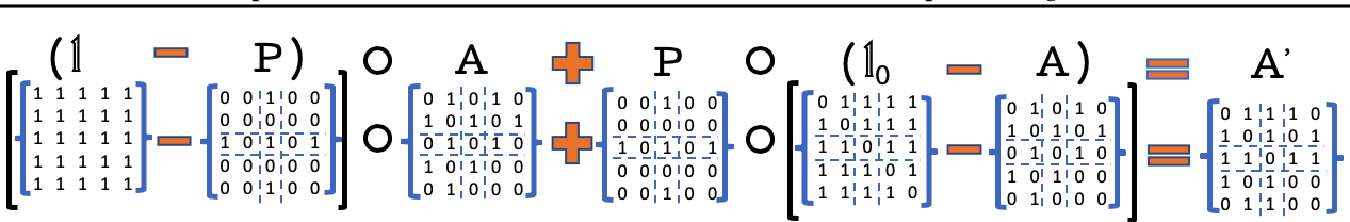 Figure 3 for Graph Universal Adversarial Attacks: A Few Bad Actors Ruin Graph Learning Models
