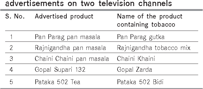 PDF] Pan masala advertisements are surrogate for tobacco products