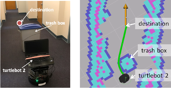 Figure 3 for To Go or Not To Go? A Near Unsupervised Learning Approach For Robot Navigation