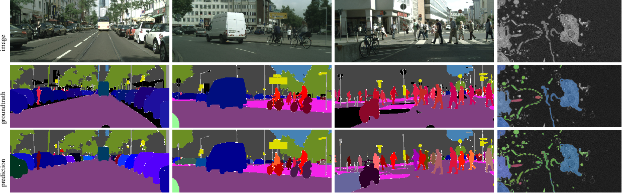 Figure 3 for The Semantic Mutex Watershed for Efficient Bottom-Up Semantic Instance Segmentation