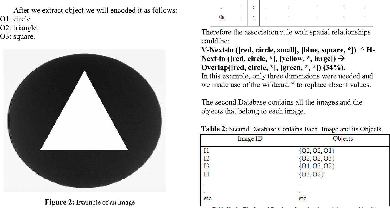 Table 2: Second Database Contains Each Image and its Objects