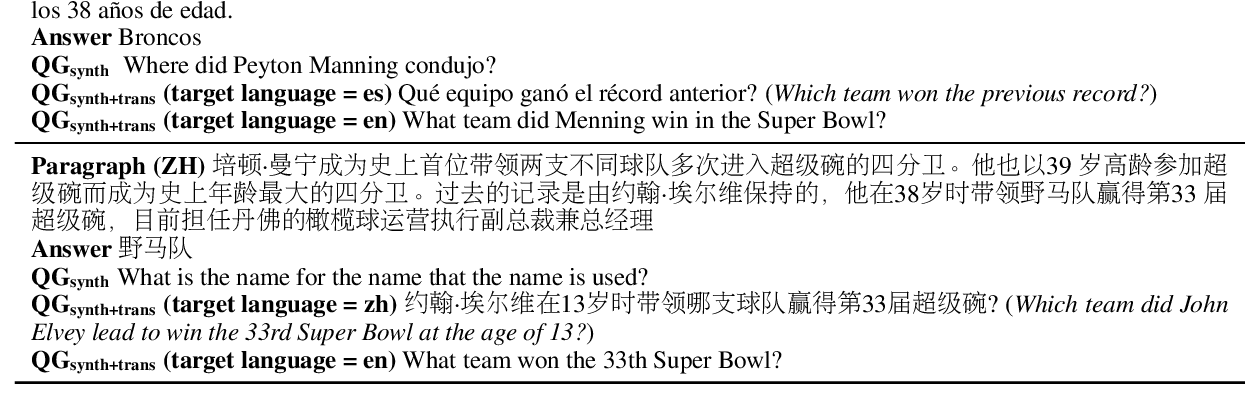 Figure 1 for Synthetic Data Augmentation for Zero-Shot Cross-Lingual Question Answering