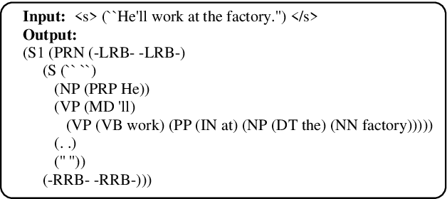Figure 1 for A Public Reference Implementation of the RAP Anaphora Resolution Algorithm