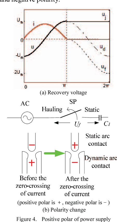 Figure 4 from study on tests of 405 kv circuit breakers for back to positive polar of power supply keyboard keysfo Images