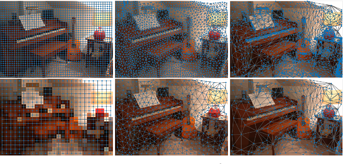Figure 4 for Fast Convex Relaxations using Graph Discretizations
