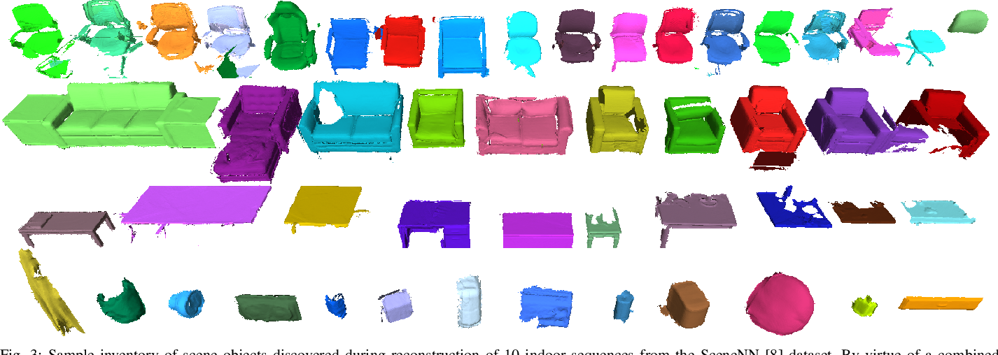 Figure 3 for Volumetric Instance-Aware Semantic Mapping and 3D Object Discovery