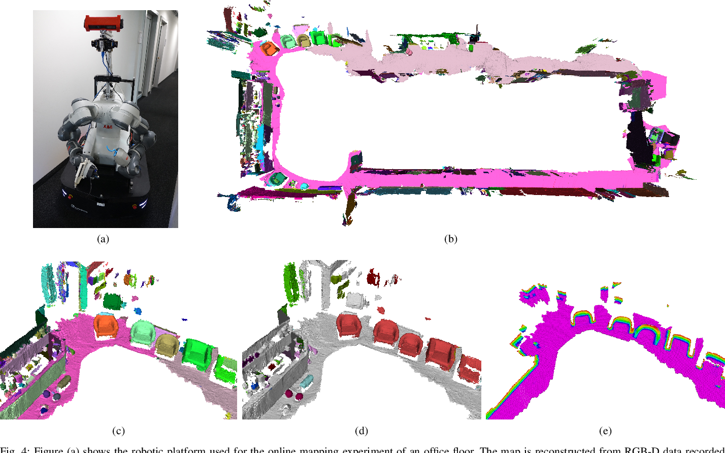 Figure 4 for Volumetric Instance-Aware Semantic Mapping and 3D Object Discovery