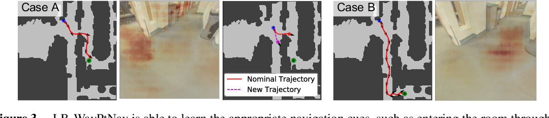 Figure 4 for Combining Optimal Control and Learning for Visual Navigation in Novel Environments