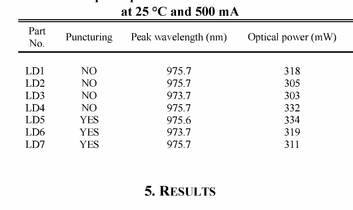 Long Term In Vacuum Reliability Testing Of 980nm Laser Diode Pump