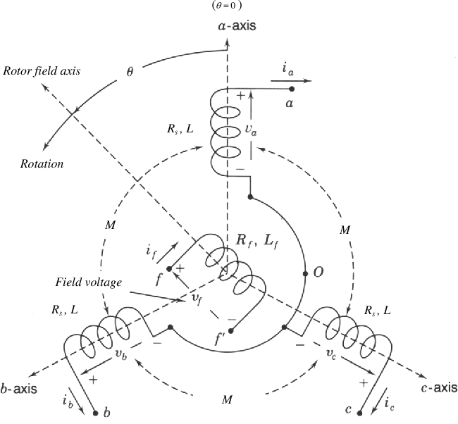 Static Synchronous Generators For Distributed Generation And