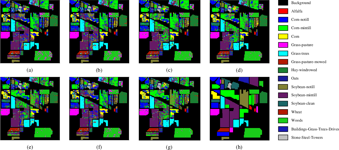 Figure 3 for Spatial-Spectral Clustering with Anchor Graph for Hyperspectral Image