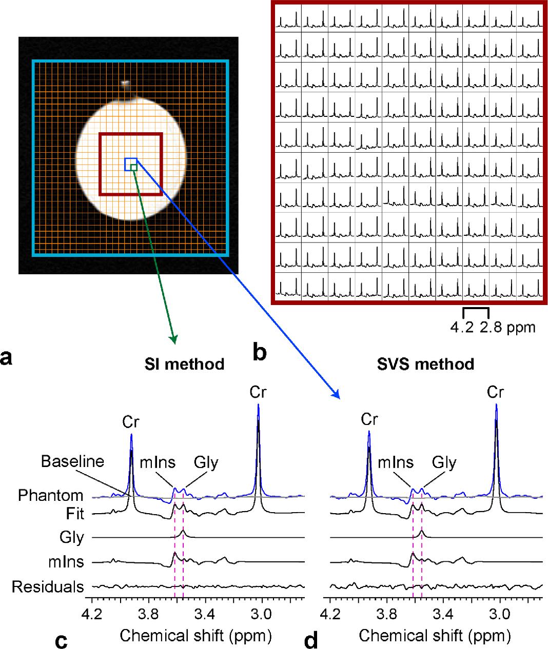 Svs H Diagrams - Smart Wiring Diagrams •