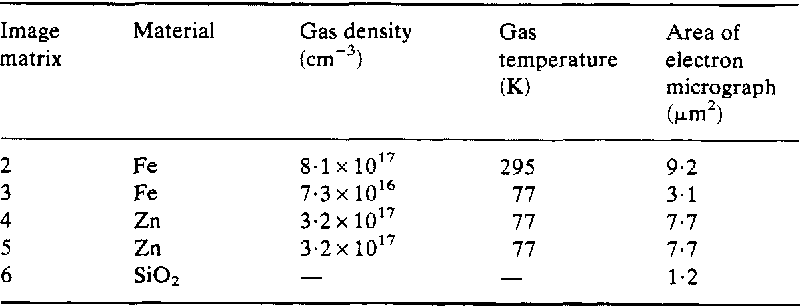 Table 1. Sample preparation.