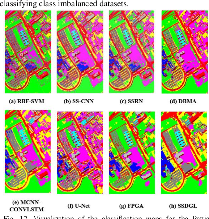 Figure 4 for A Spectral-Spatial-Dependent Global Learning Framework for Insufficient and Imbalanced Hyperspectral Image Classification