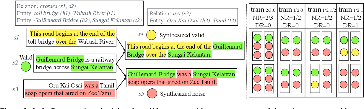 Figure 3 for How Knowledge Graph and Attention Help? A Quantitative Analysis into Bag-level Relation Extraction