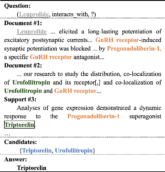 Figure 4 for Heterogeneous Graph Attention Network for Multi-hop Machine Reading Comprehension