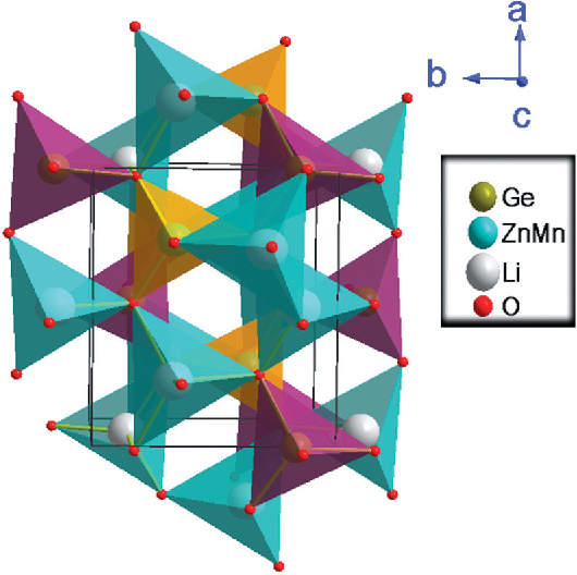 Fig. 2 Schematic crystal structure of Li2ZnGeO4:0.02Mn 2+ with one unit cell.