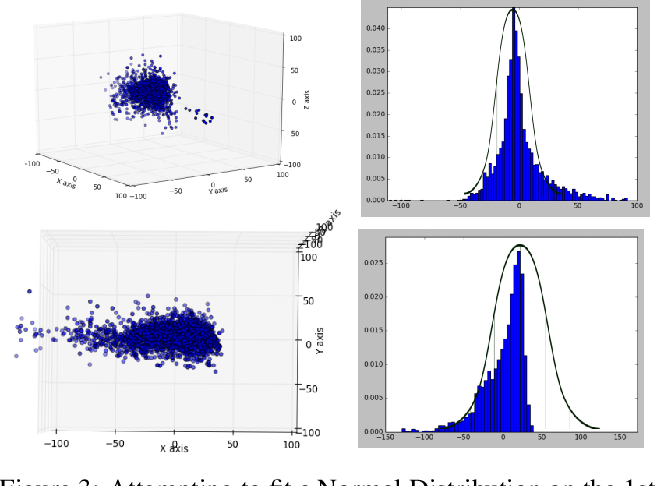 Figure 3 for Exploring Pose Priors for Human Pose Estimation with Joint Angle Representations