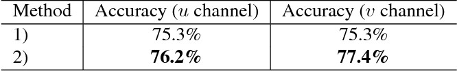 Figure 2 for Low-Latency Human Action Recognition with Weighted Multi-Region Convolutional Neural Network