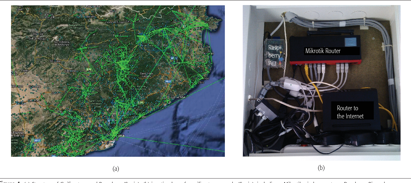 Figure 4. (a) Structure of Guifi.net around Barcelona (Spain); (b) junction box of a guifi.net supernode (Spain), including a Mikrotik wireless router, a Raspberry Pi used as proxy, and the router of the operator connecting to the Internet.