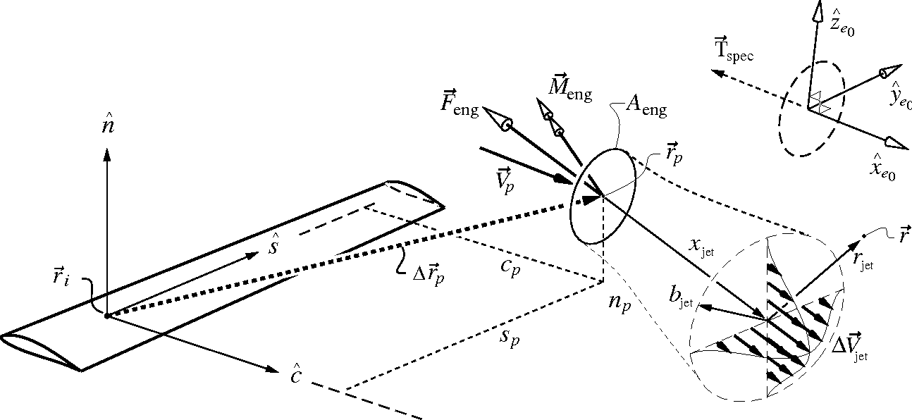 Figure 9 From Aswing 5 99 Technical Description