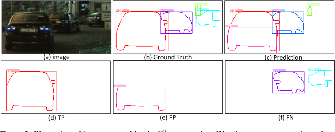 Figure 4 for Panoptic Edge Detection