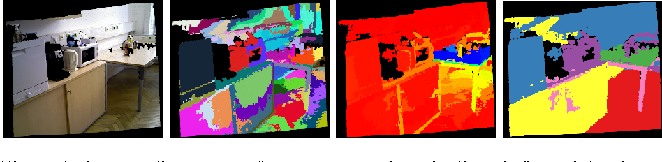 Figure 1 for Find my mug: Efficient object search with a mobile robot using semantic segmentation