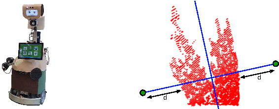 Figure 3 for Find my mug: Efficient object search with a mobile robot using semantic segmentation