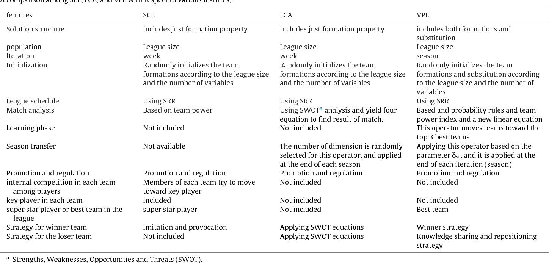 Volleyball Premier League Algorithm - Semantic Scholar