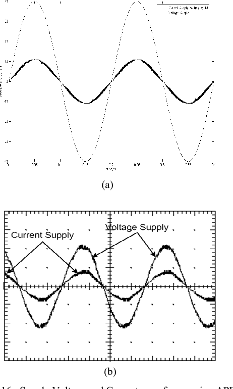 Figure 16 From Single Phase Shunt Active Power Filter Using Single