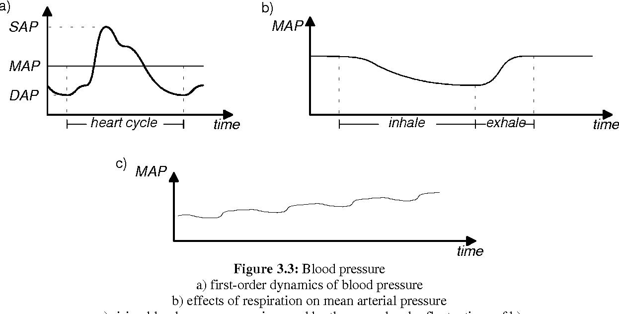 gernot herbst dissertation