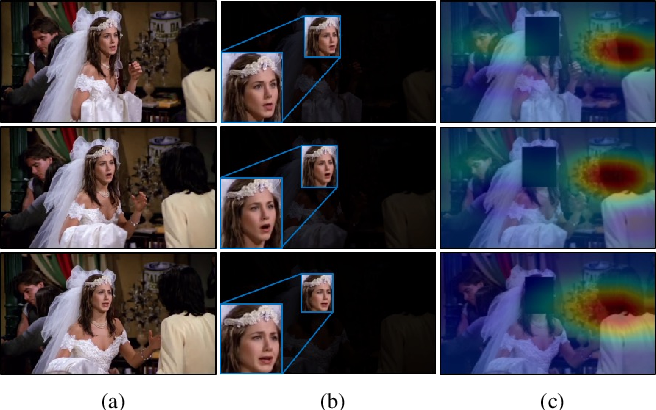 Figure 1 for Context-Aware Emotion Recognition Networks