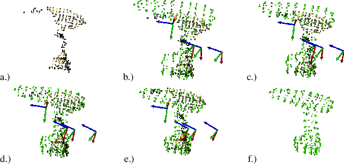 Figure 3 for Supervised Autonomous Locomotion and Manipulation for Disaster Response with a Centaur-like Robot