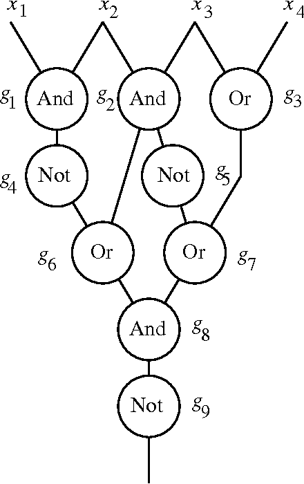 Figure 3 From Circuit Complexity And Feedforward Neural Networks