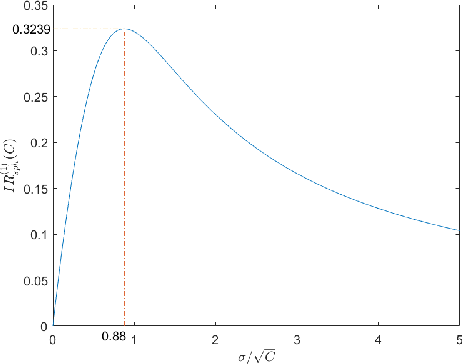 Figure 2 for Exploitation and Exploration Analysis of Elitist Evolutionary Algorithms: A Case Study