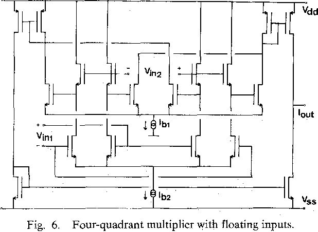 Figure 6 from A CMOS Four-Quadrant Analog Multiplier