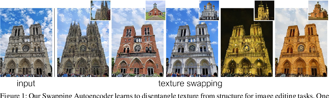 Figure 1 for Swapping Autoencoder for Deep Image Manipulation