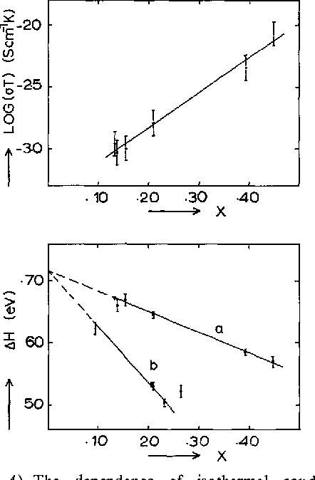 Fig. I), while the low temperature tail is most probably related with the motion of interstitial fluoride ions in close proximity to dislocations [4].