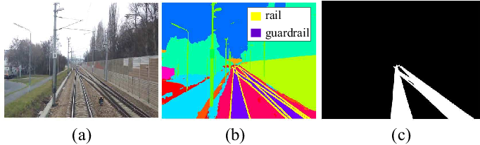 Figure 4 for Enhanced Few-shot Learning for Intrusion Detection in Railway Video Surveillance